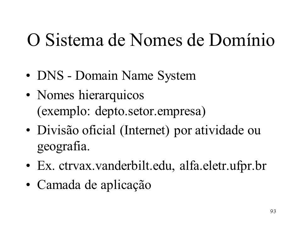 93 O Sistema de Nomes de Domínio DNS - Domain Name System Nomes hierarquicos (exemplo: depto.setor.empresa) Divisão oficial (Internet) por atividade ou geografia.