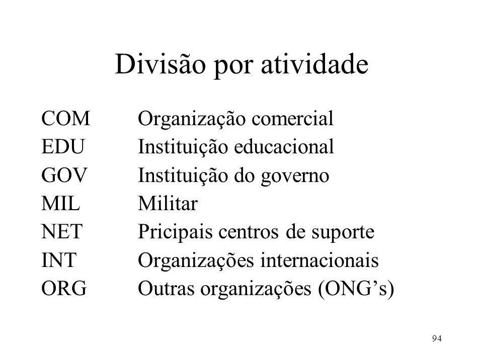 94 Divisão por atividade COMOrganização comercial EDUInstituição educacional GOVInstituição do governo MILMilitar NETPricipais centros de suporte INTOrganizações internacionais ORGOutras organizações (ONGs)