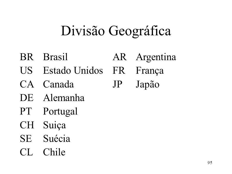 95 Divisão Geográfica BRBrasilARArgentina USEstado UnidosFRFrança CACanadaJPJapão DEAlemanha PTPortugal CHSuiça SESuécia CLChile
