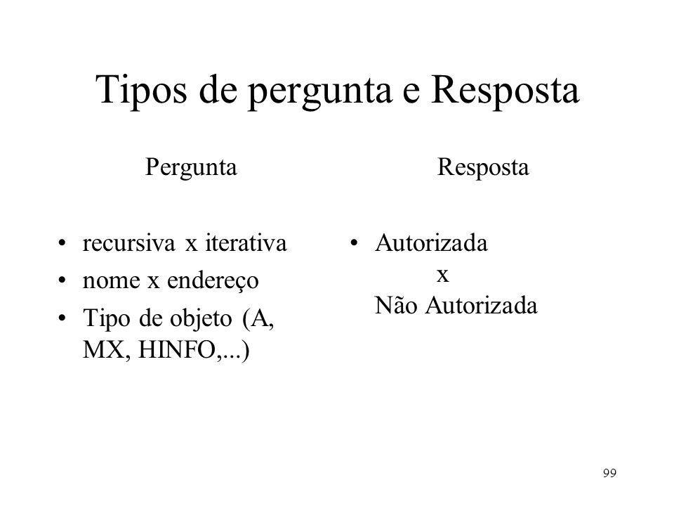 99 Tipos de pergunta e Resposta Pergunta recursiva x iterativa nome x endereço Tipo de objeto (A, MX, HINFO,...) Resposta Autorizada x Não Autorizada
