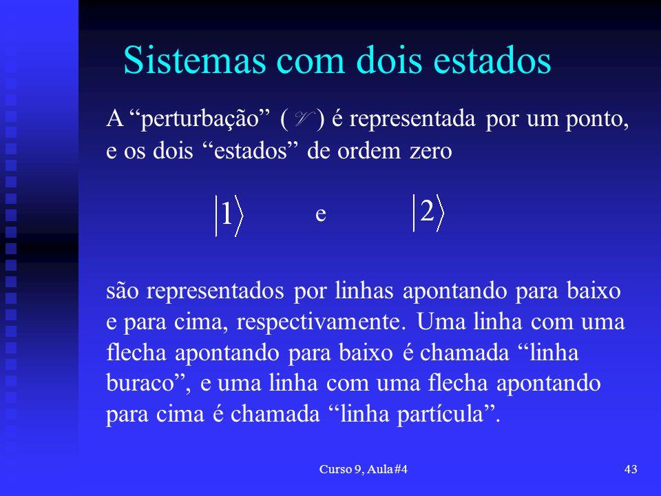 Curso 9, Aula #443 Sistemas com dois estados A perturbação ( V ) é representada por um ponto, e os dois estados de ordem zero e são representados por
