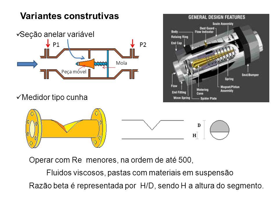 Variantes construtivas Seção anelar variável P1P2 Mola Peça móvel Medidor tipo cunha Operar com Re menores, na ordem de até 500, Fluidos viscosos, pas