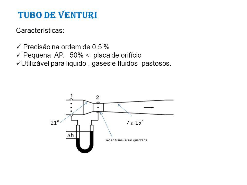 Tubo de Venturi Características: Precisão na ordem de 0,5 % Pequena AP. 50% < placa de orifício Utilizável para liquido, gases e fluidos pastosos. 21°