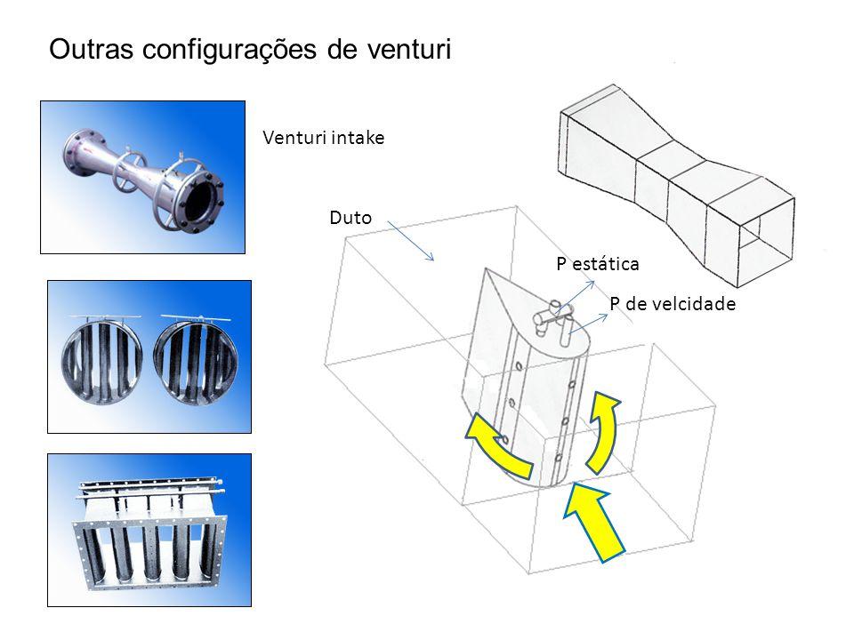 Outras configurações de venturi P estática P de velcidade Duto Venturi intake