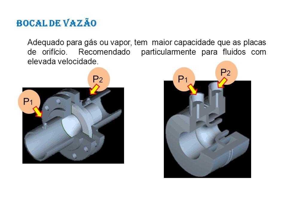 Bocal de vazão Adequado para gás ou vapor, tem maior capacidade que as placas de orifício. Recomendado particularmente para fluidos com elevada veloci