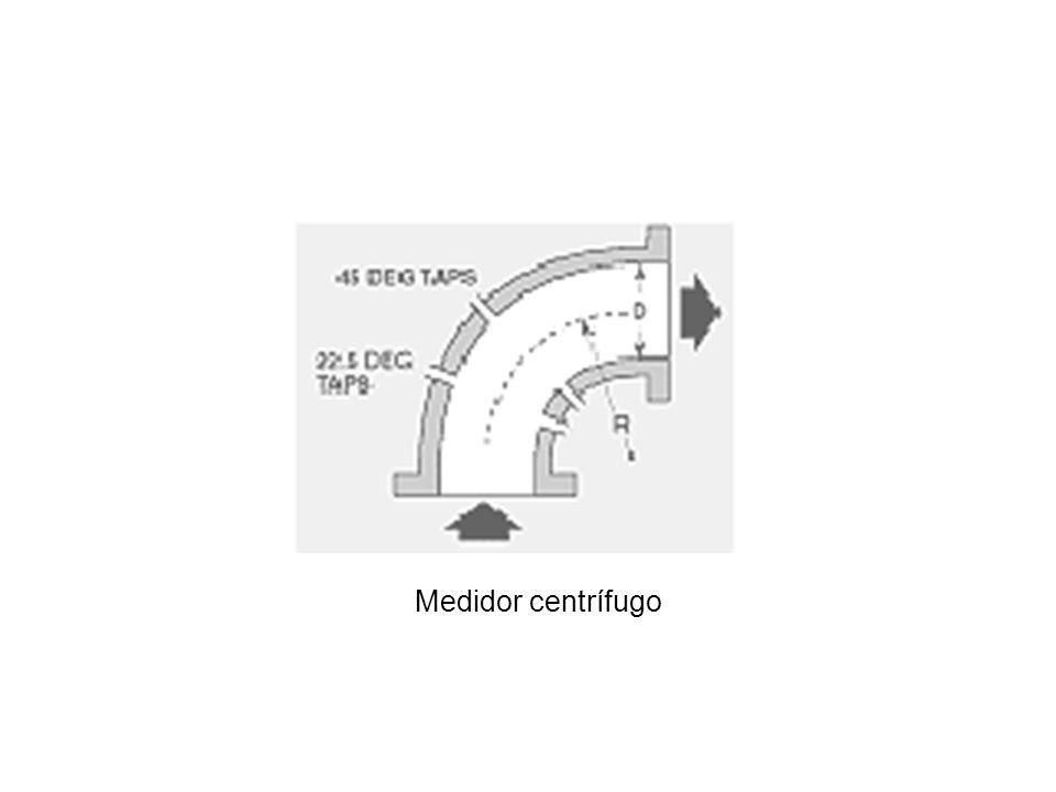 Medidor centrífugo