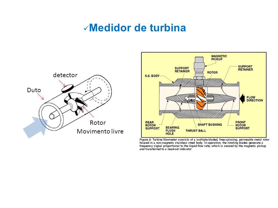 Duto Rotor Movimento livre detector Medidor de turbina