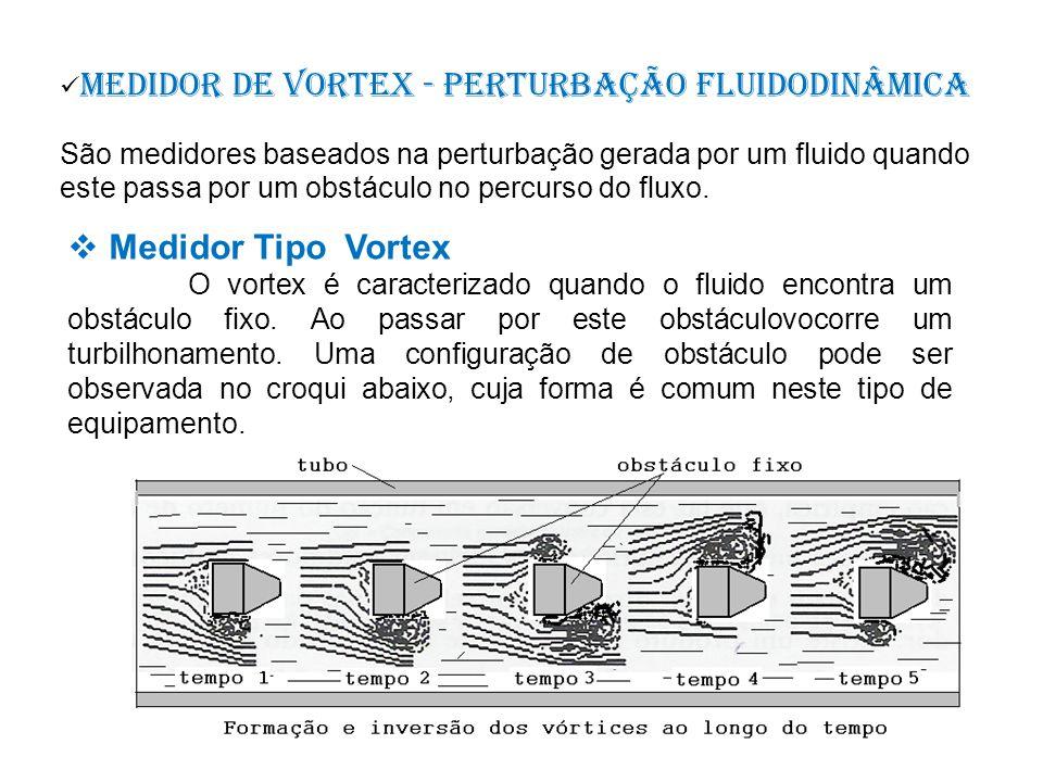 Medidor de vortex - perturbação fluidodinâmica São medidores baseados na perturbação gerada por um fluido quando este passa por um obstáculo no percur