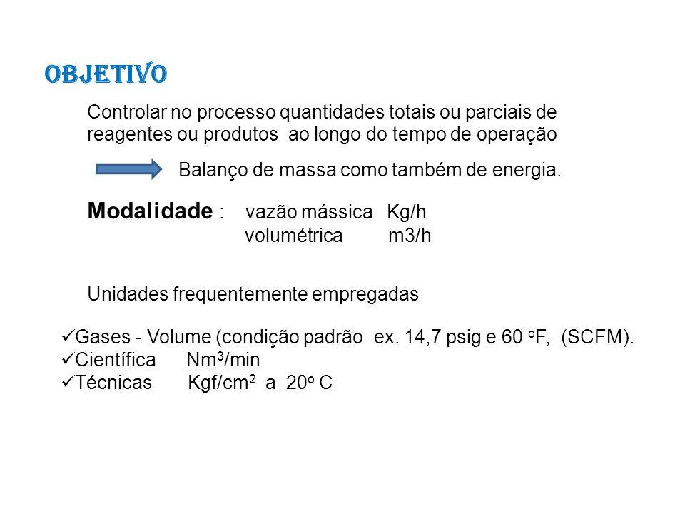 Objetivo Modalidade : vazão mássica Kg/h volumétrica m3/h Gases - Volume (condição padrão ex. 14,7 psig e 60 o F, (SCFM). Científica Nm 3 /min Técnica