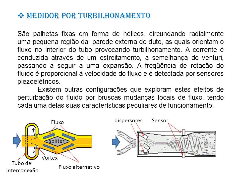 São palhetas fixas em forma de hélices, circundando radialmente uma pequena região da parede externa do duto, as quais orientam o fluxo no interior do