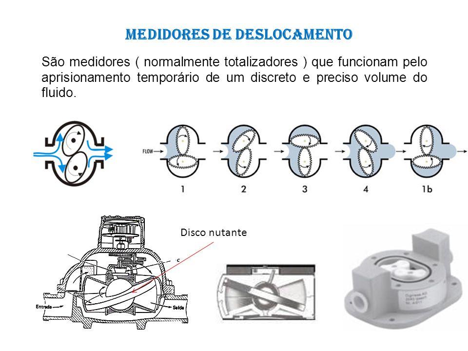 Medidores de deslocamento São medidores ( normalmente totalizadores ) que funcionam pelo aprisionamento temporário de um discreto e preciso volume do
