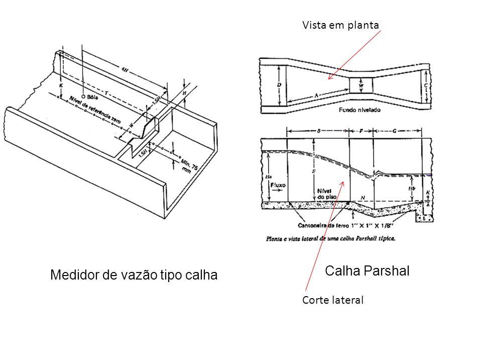 Medidor de vazão tipo calha Calha Parshal Vista em planta Corte lateral