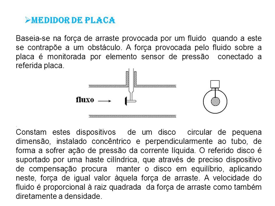 . Constam estes dispositivos de um disco circular de pequena dimensão, instalado concêntrico e perpendicularmente ao tubo, de forma a sofrer ação de p