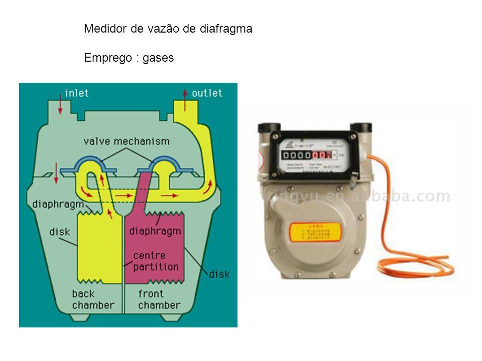 Medidor de vazão de diafragma Emprego : gases