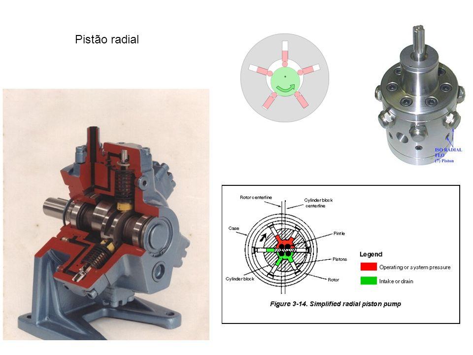 Pistão radial