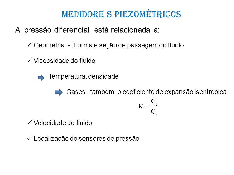 Medidore s piezométricos A pressão diferencial está relacionada à: Geometria - Forma e seção de passagem do fluido Viscosidade do fluido Temperatura,
