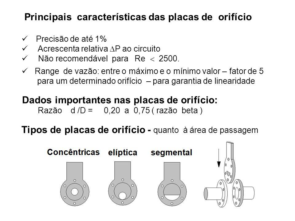 Dados importantes nas placas de orifício: Razão d /D = 0,20 a 0,75 ( razão beta ) Principais características das placas de orifício Precisão de até 1%