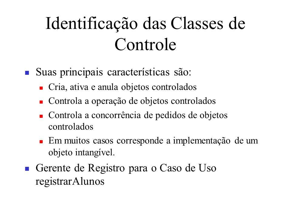 Identificação das Classes de Controle Suas principais características são: Cria, ativa e anula objetos controlados Controla a operação de objetos cont