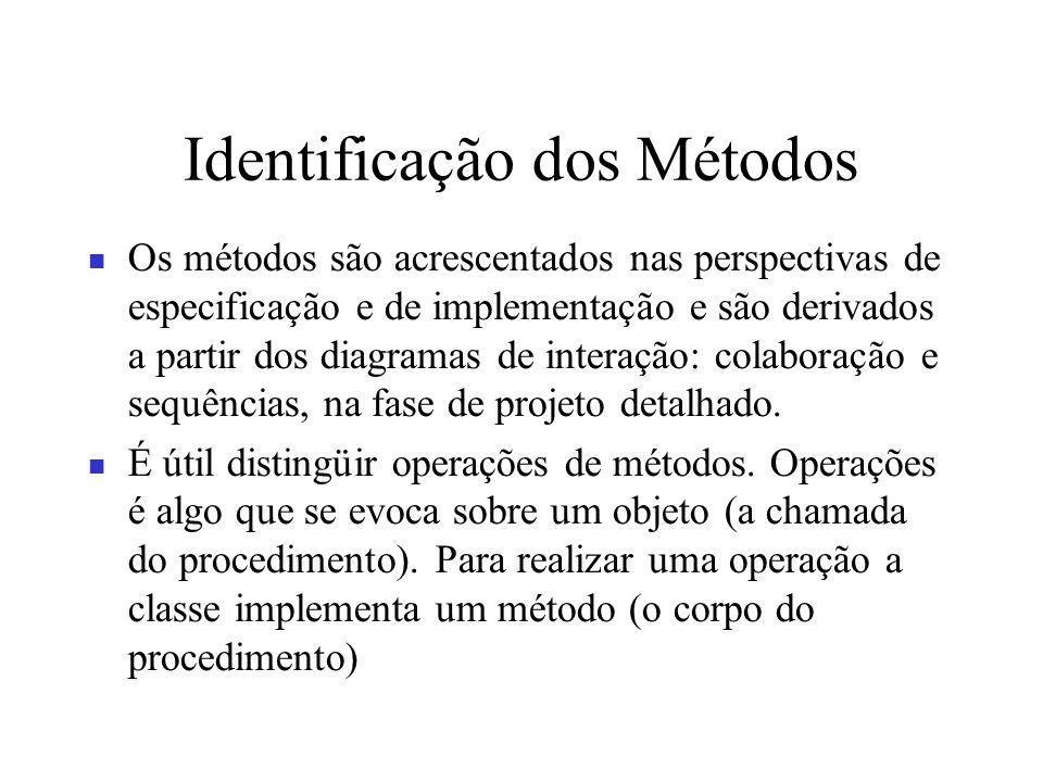 Identificação dos Métodos Os métodos são acrescentados nas perspectivas de especificação e de implementação e são derivados a partir dos diagramas de