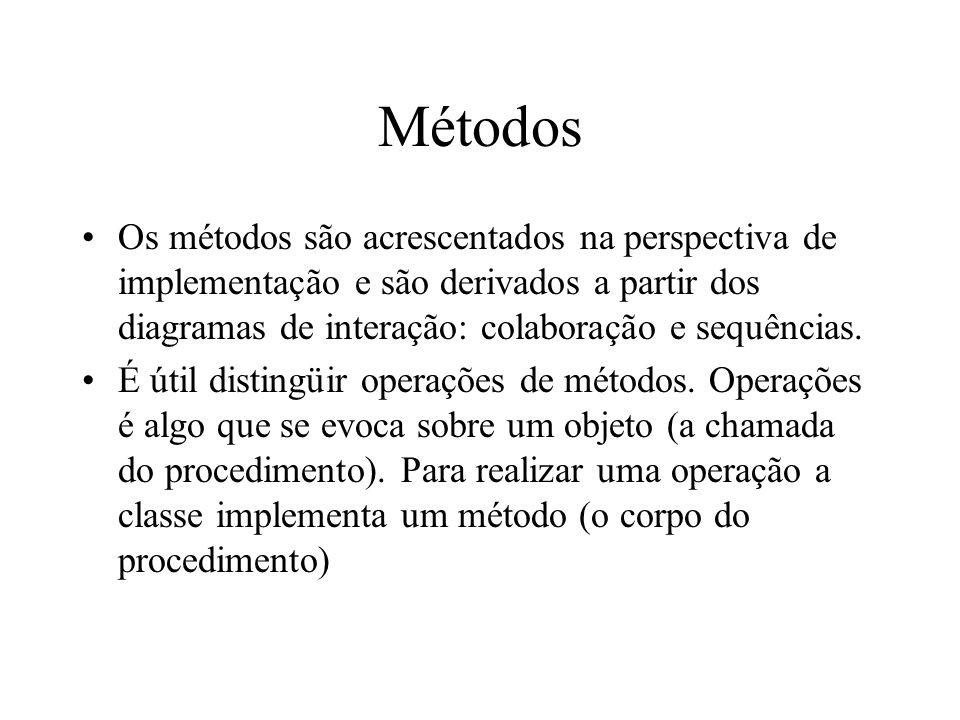 Métodos Os métodos são acrescentados na perspectiva de implementação e são derivados a partir dos diagramas de interação: colaboração e sequências. É