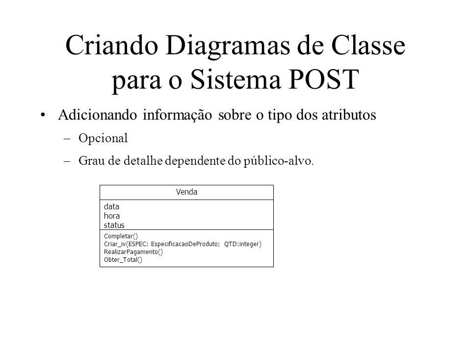 Criando Diagramas de Classe para o Sistema POST Adicionando informação sobre o tipo dos atributos –Opcional –Grau de detalhe dependente do público-alv