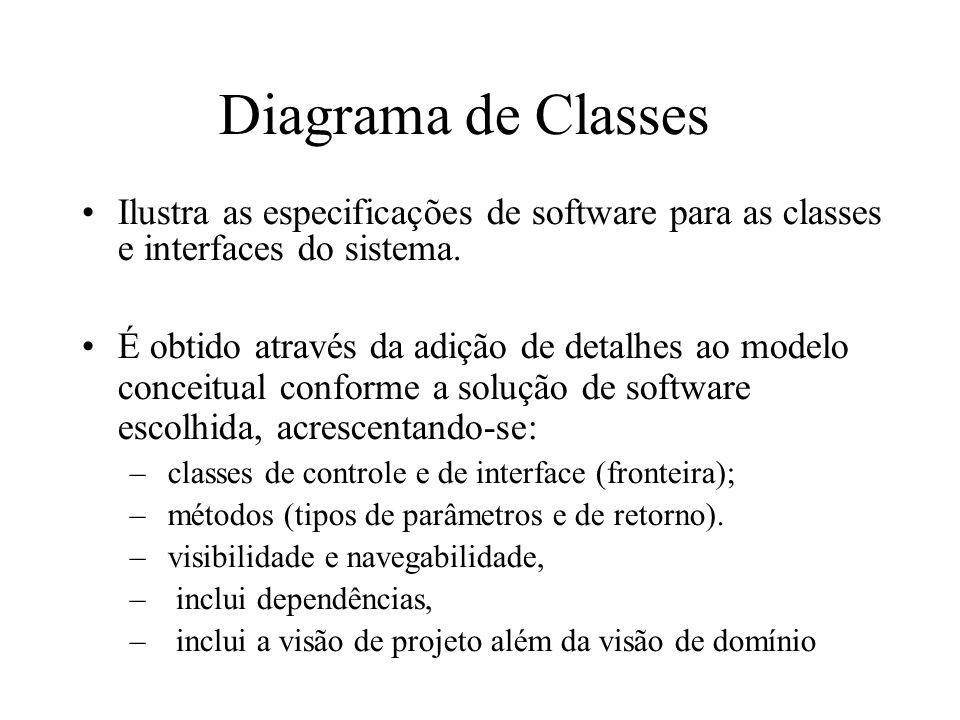 Identificação das Classes de Fronteira Exemplos: Interface tipo Janela, Protocolo de Comunicação, Interface de Impressão, Sensores, etc.