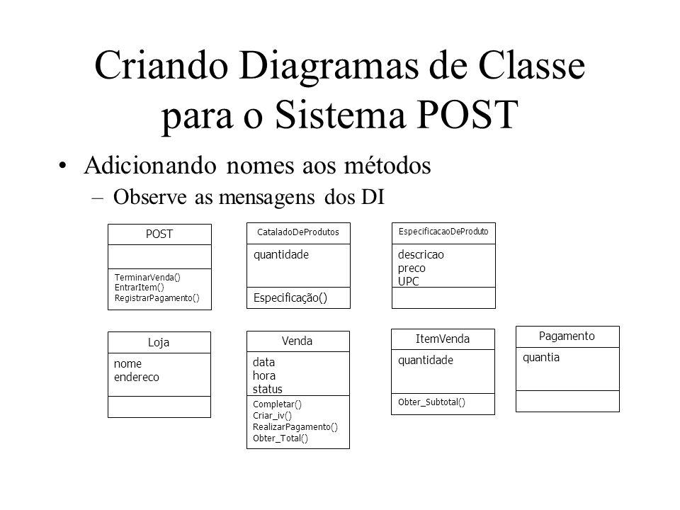 Criando Diagramas de Classe para o Sistema POST Adicionando nomes aos métodos –Observe as mensagens dos DI POST TerminarVenda() EntrarItem() Registrar