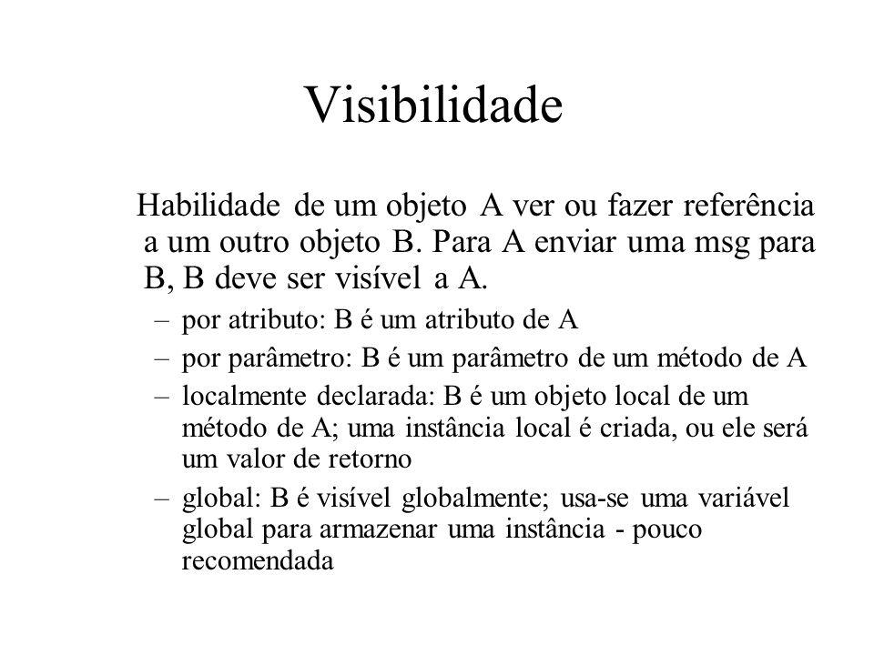 Visibilidade Habilidade de um objeto A ver ou fazer referência a um outro objeto B. Para A enviar uma msg para B, B deve ser visível a A. –por atribut