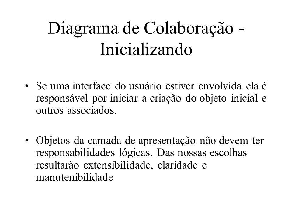 Diagrama de Colaboração - Inicializando Se uma interface do usuário estiver envolvida ela é responsável por iniciar a criação do objeto inicial e outr