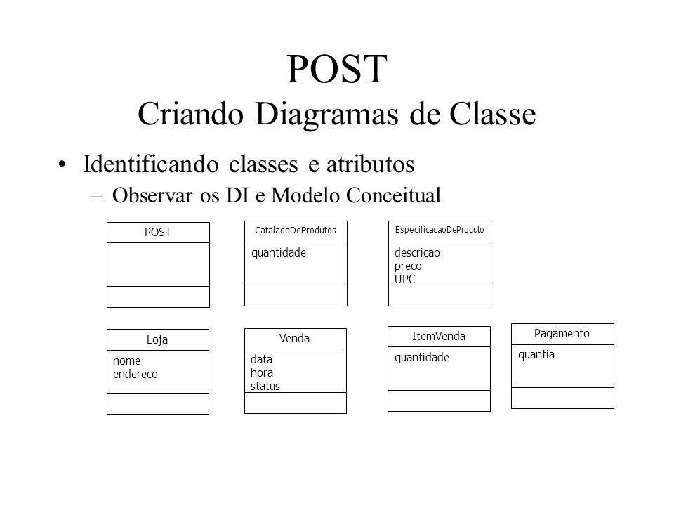 POST Criando Diagramas de Classe Identificando classes e atributos –Observar os DI e Modelo Conceitual POST CataladoDeProdutos quantidade Especificaca