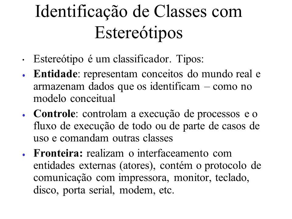Identificação de Classes com Estereótipos Estereótipo é um classificador. Tipos: Entidade: representam conceitos do mundo real e armazenam dados que o