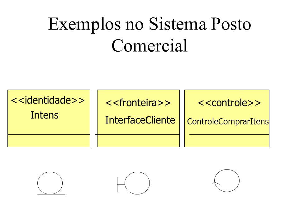 Identificação das Classes de Controle Definir pelo menos uma classe do tipo controle para cada caso de uso de forma que ela contenha a descrição e comando do processo associado ao caso de uso.