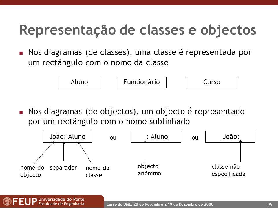 11 Curso de UML, 20 de Novembro a 19 de Dezembro de 2000 n Nos diagramas (de classes), uma classe é representada por um rectângulo com o nome da class
