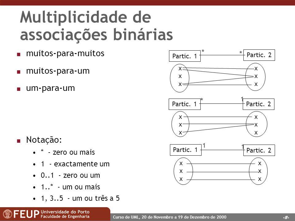 17 Curso de UML, 20 de Novembro a 19 de Dezembro de 2000 Multiplicidade de associações binárias xxxxxx xxxxxx Partic. 1 Partic. 2 * * xxxxxx xxxxxx Pa