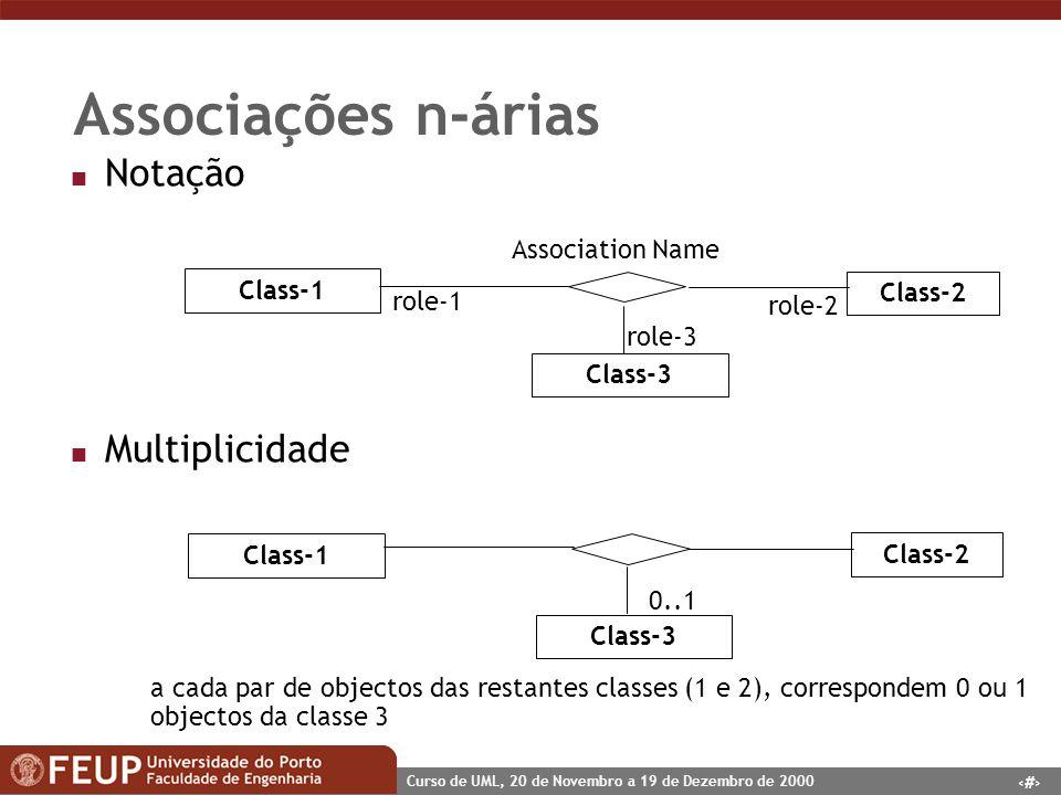 20 Curso de UML, 20 de Novembro a 19 de Dezembro de 2000 Associações n-árias n Notação n Multiplicidade a cada par de objectos das restantes classes (