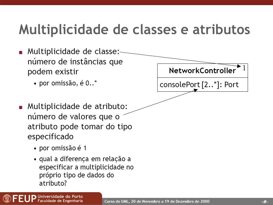 39 Curso de UML, 20 de Novembro a 19 de Dezembro de 2000 Multiplicidade de classes e atributos n Multiplicidade de classe: número de instâncias que po