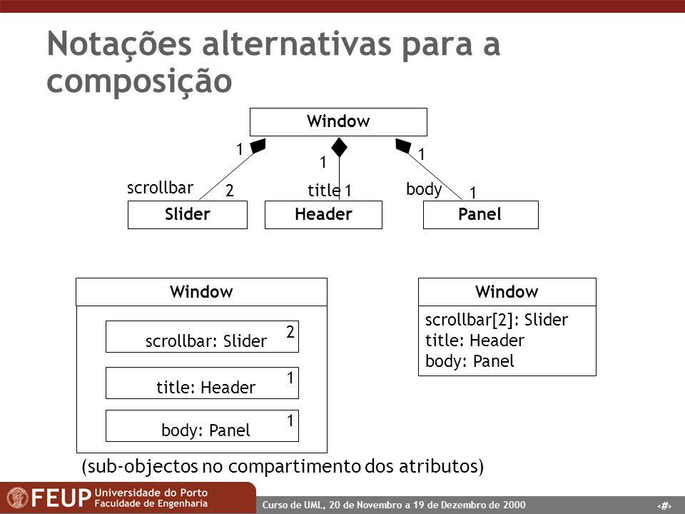 47 Curso de UML, 20 de Novembro a 19 de Dezembro de 2000 Window Notações alternativas para a composição Window SliderHeaderPanel scrollbar 2 1 title 1