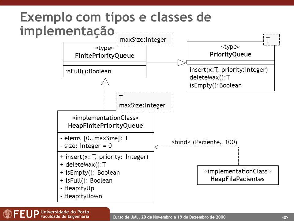 54 Curso de UML, 20 de Novembro a 19 de Dezembro de 2000 Exemplo com tipos e classes de implementação «type» FinitePriorityQueue isFull():Boolean maxS