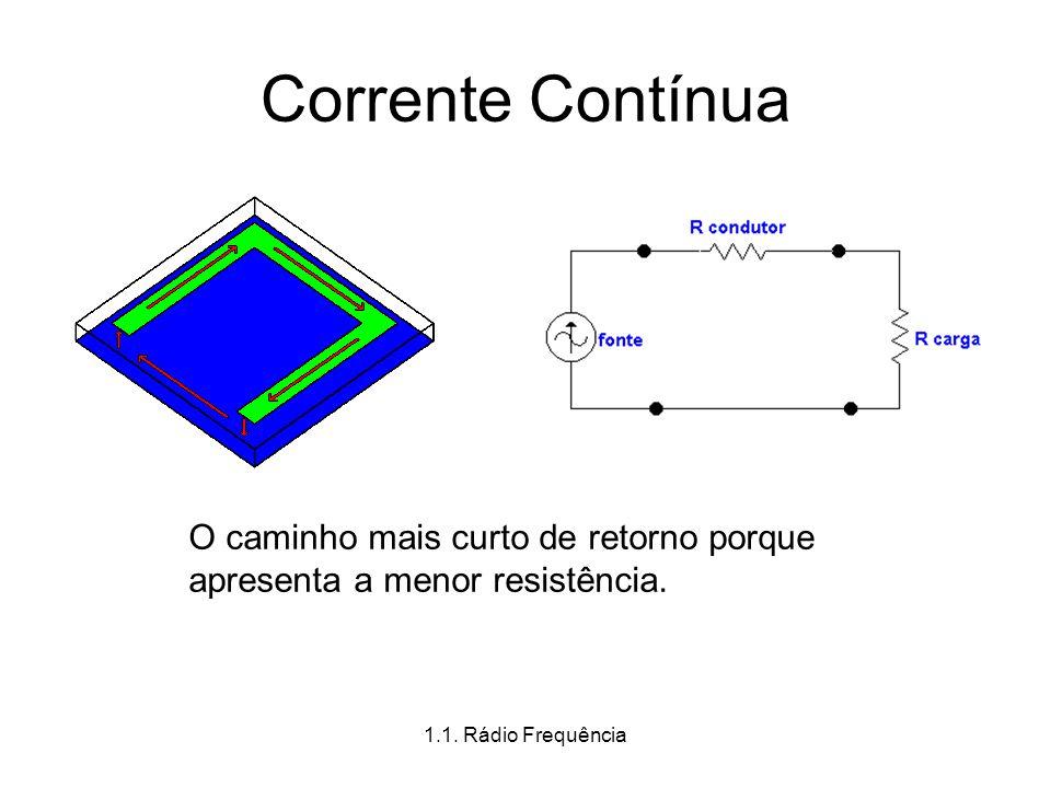 1.1. Rádio Frequência Corrente Contínua O caminho mais curto de retorno porque apresenta a menor resistência.