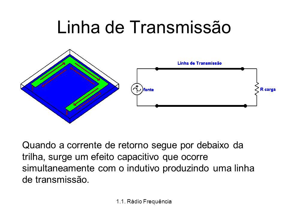 1.1. Rádio Frequência Linha de Transmissão Quando a corrente de retorno segue por debaixo da trilha, surge um efeito capacitivo que ocorre simultaneam