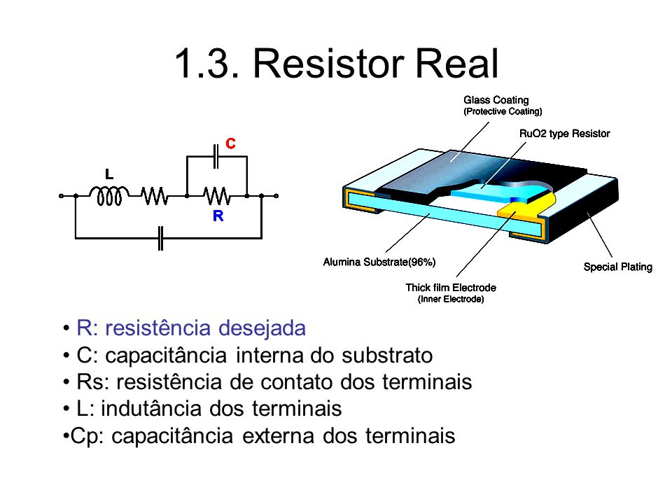 1.3. Resistor Real R: resistência desejada C: capacitância interna do substrato Rs: resistência de contato dos terminais L: indutância dos terminais C