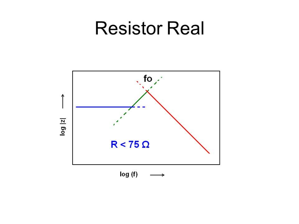 Resistor Real