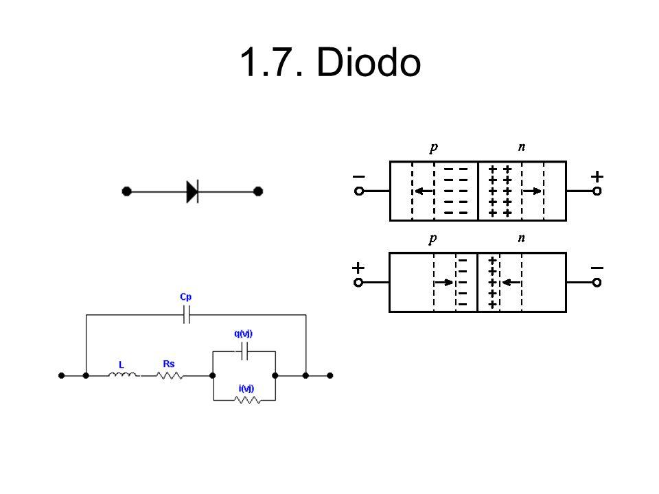 1.7. Diodo