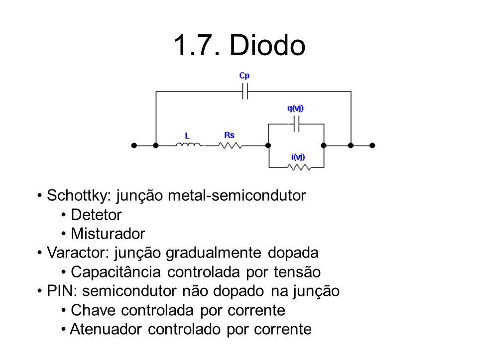 Schottky: junção metal-semicondutor Detetor Misturador Varactor: junção gradualmente dopada Capacitância controlada por tensão PIN: semicondutor não d