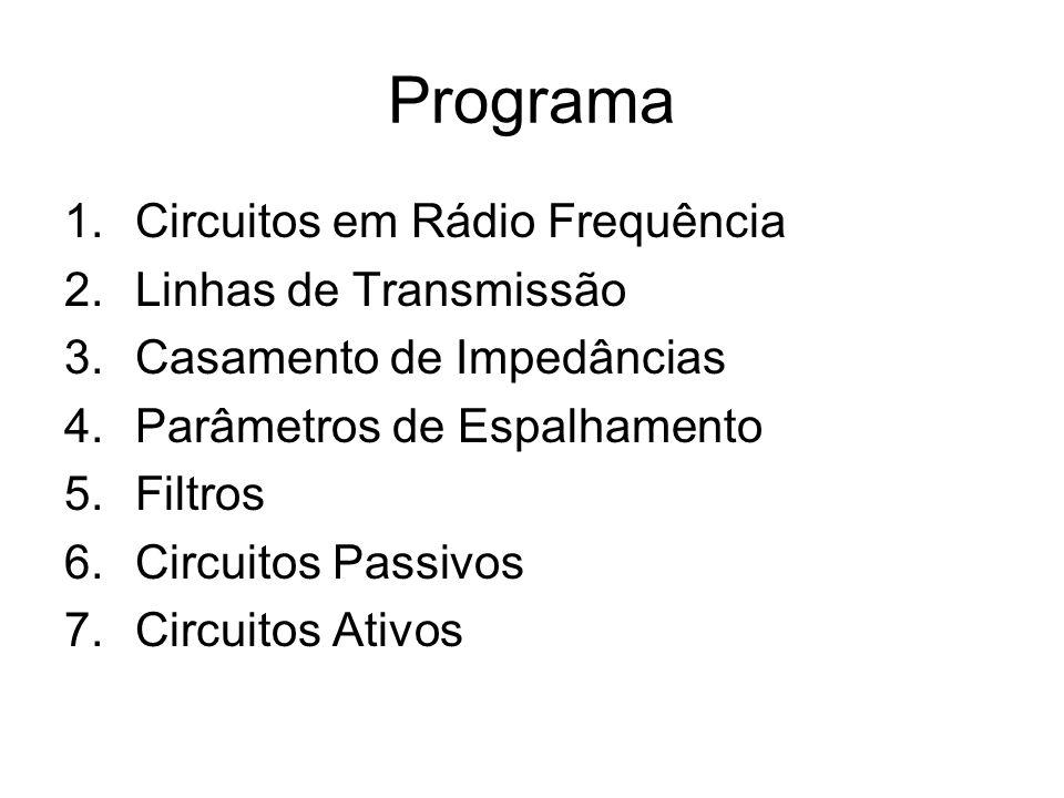 Programa 1.Circuitos em Rádio Frequência 2.Linhas de Transmissão 3.Casamento de Impedâncias 4.Parâmetros de Espalhamento 5.Filtros 6.Circuitos Passivo