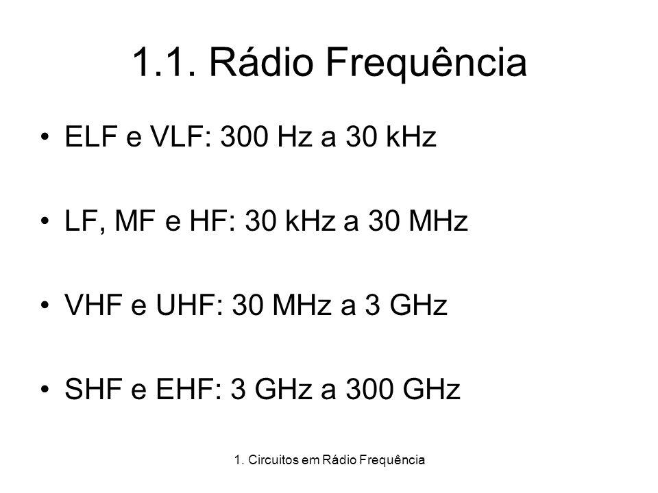 1. Circuitos em Rádio Frequência 1.1. Rádio Frequência ELF e VLF: 300 Hz a 30 kHz LF, MF e HF: 30 kHz a 30 MHz VHF e UHF: 30 MHz a 3 GHz SHF e EHF: 3