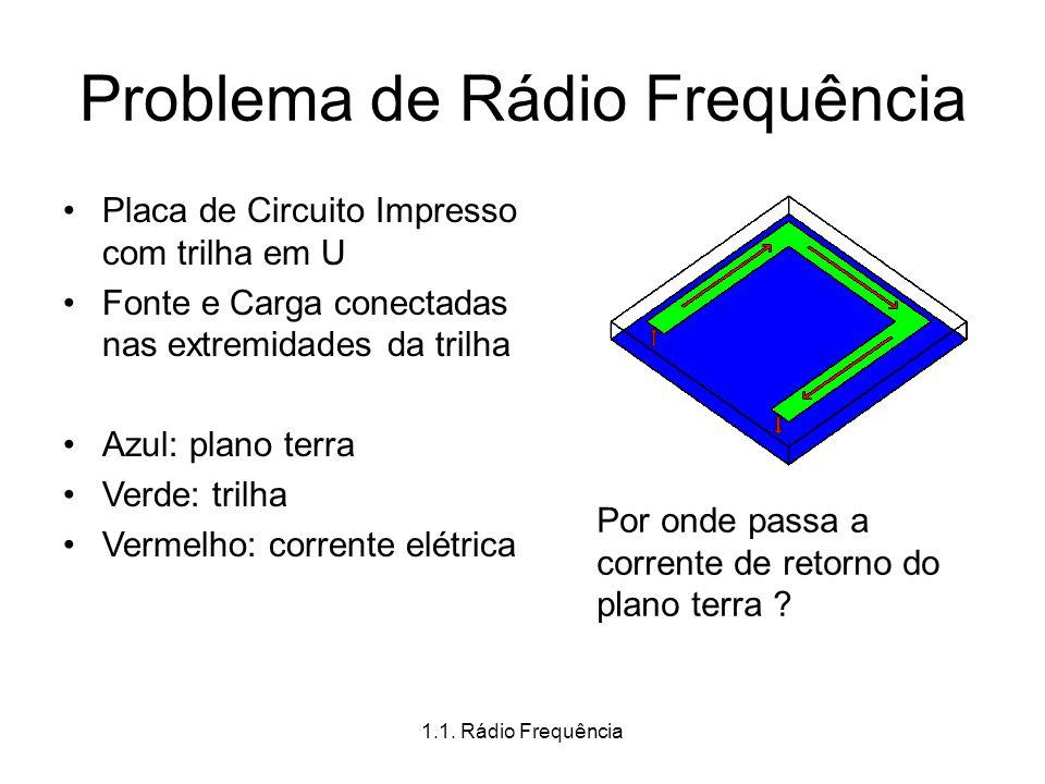 1.1. Rádio Frequência Problema de Rádio Frequência Placa de Circuito Impresso com trilha em U Fonte e Carga conectadas nas extremidades da trilha Azul