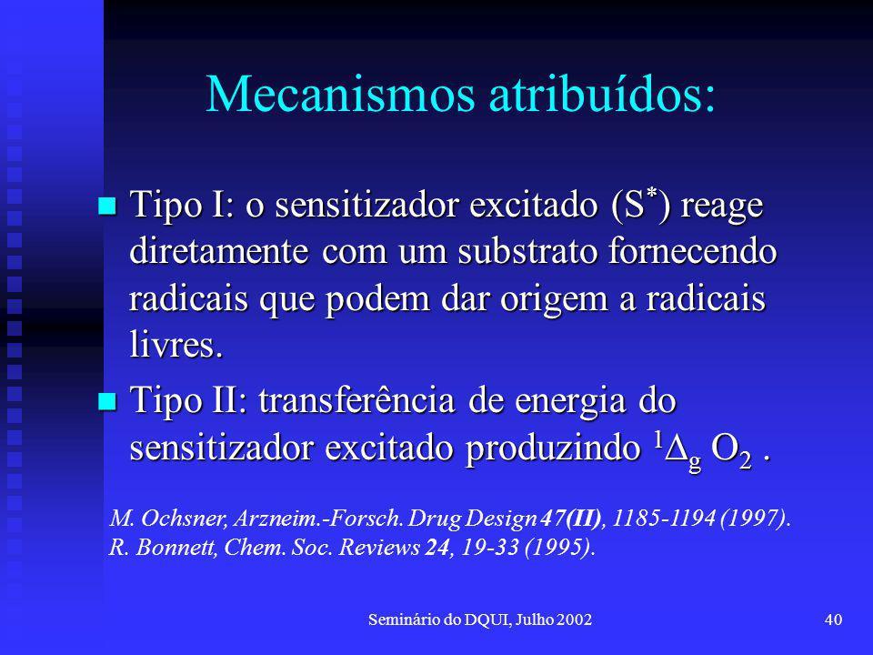 Seminário do DQUI, Julho 200240 Mecanismos atribuídos: Tipo I: o sensitizador excitado (S * ) reage diretamente com um substrato fornecendo radicais q