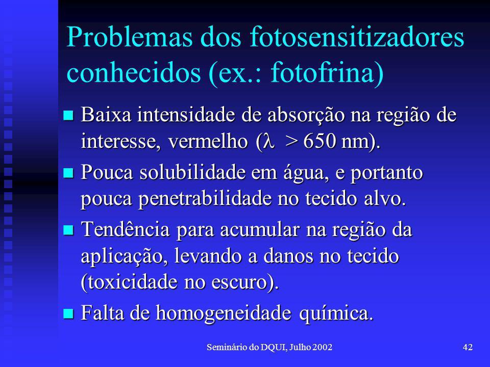 Seminário do DQUI, Julho 200242 Problemas dos fotosensitizadores conhecidos (ex.: fotofrina) Baixa intensidade de absorção na região de interesse, ver