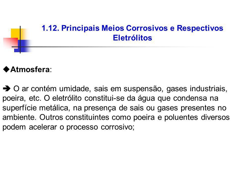1.12. Principais Meios Corrosivos e Respectivos Eletrólitos Atmosfera: O ar contém umidade, sais em suspensão, gases industriais, poeira, etc. O eletr